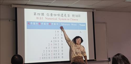 時代華語語法教學工作坊