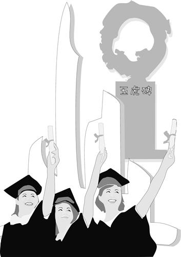 畢業大聲公