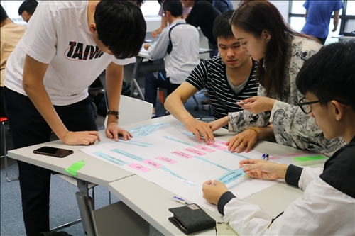 藉由標題與內文的配對活動,學生深入思考論文架構