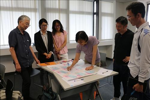 觀課教師共同參與工作坊活動,討論配對與呈現方式