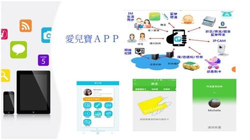 資工系演講--從程式設計構思物聯網、大數據與人工智慧應用