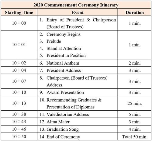 淡江大學108學年度畢業典禮執行方式