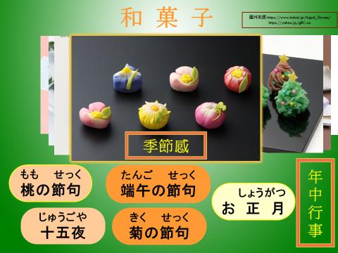 簡報說明日本茶道文化