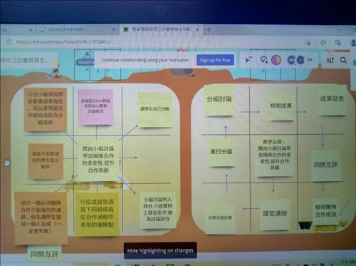 與會教師利用Miro白板呈現討論內容