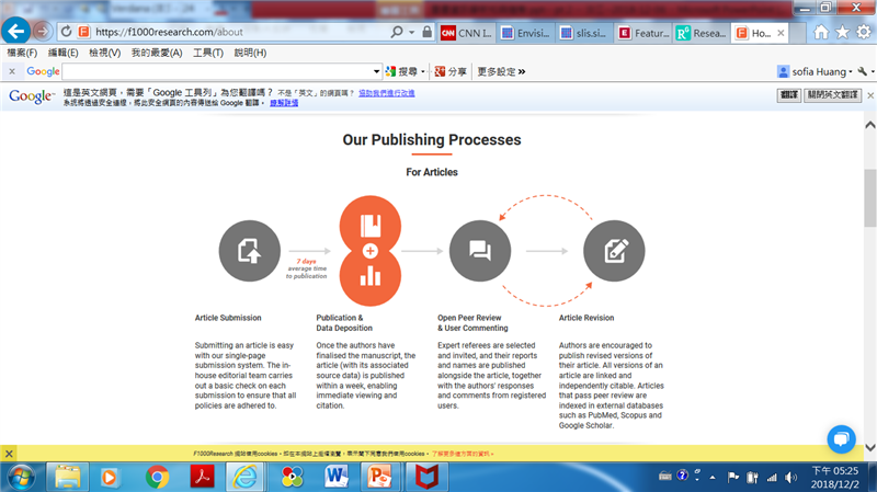整合性期刊論文系統F1000